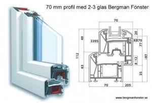 KBE 70 Bergman Fönster